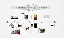 Most notable hacker attacks in history