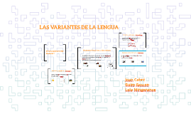 Copy of LAS VARIANTES DE LA LENGUA