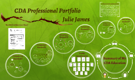 Cda professional portfolio by julie james on prezi for Cda portfolio template