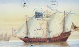 Είδη πλοίων