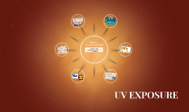 Copy of UV EXPOSURE