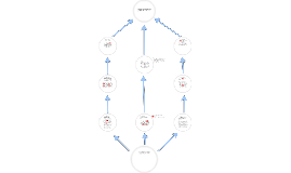 Postsecondary Pathway Plan
