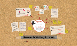 Copy of Research Writing Process as a Murder Mystery