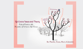 Life Course Issues and Theory: Critical Points in the Narrative of Women's Life Course