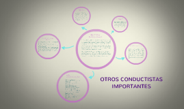 Copy of Copy of OTROS CONDUCTISTAS IMPORTANTES