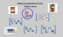 Copy of TAREA ACADÉMICA nº02