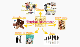 Copy of Learning English - Appearance