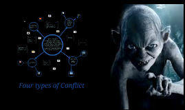 Copy of Four types of Conflict