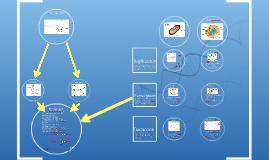 Copy of ADN, Replicación, Transcripción y  Traducción.