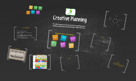 Copy of Creative Planning