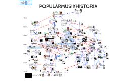Populärmusikhistoria