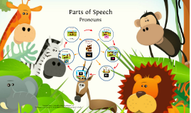 Parts of Speech: Pronouns