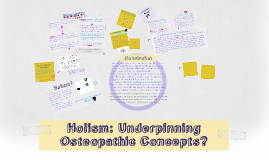 Copy of Holism is this an underpinning concept of Osteopathy?