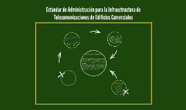 Copy of Estándar de Administración para la Infraestructura de Teleco