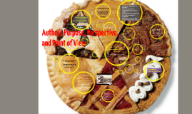 Copy of Author's Purpose, Perspective, and Point of View