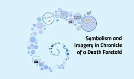 Copy of Symbolism and Imagery in Chronicle of a Death Foretold