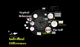 Individual Differences: Atypical Behaviour & The Self