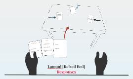 Lamoni [Raised Bed] Responses