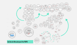 Análisis de Mercado para Pan PIMPO