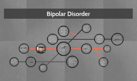 What do you know about Bipolar Disorder?