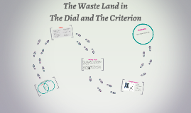 The Waste Land in The Dial and The Criterion