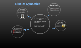 Rise and Fall of Dynasties