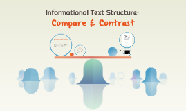 Copy of Compare Contrast Text Structure: