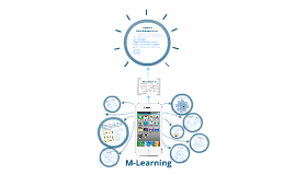 Copy of M-learning
