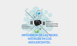 INFLUENCIA DE LAS REDES SOCIALES EN LOS ADOLESCENTES