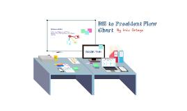 Bill to President Flow Chart
