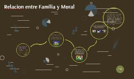 Copy of Valores morales de la familia mexicana