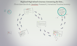 Hilary: Connecting the Dots...Illinois State Standards, Danielson Fr