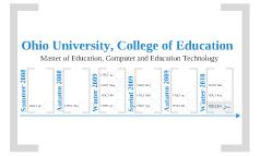 EDCT 693 Revision Portfolio