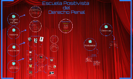 Copy of Escuela Positivista