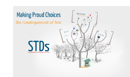 Copy of Making Proud Choices: The Consequences of Sex:  STDs