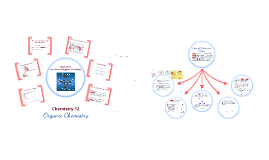 [SCH4U]Introduction to Organic Chemistry