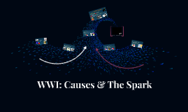 WWI: Causes & The Spark