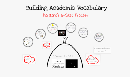 Copy of Copy of Building Academic Vocabulary