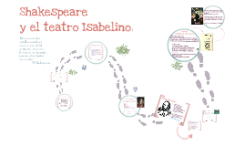 Copy of Shakespeare y el teatro isabelino