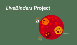 Live Binders Project