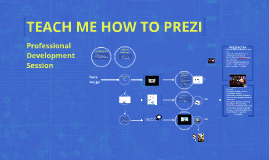 Copy of TEACH ME HOW TO PREZI