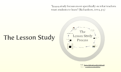 Copy of Instructional Improvement From the Inside Out:  Lesson Study at Work