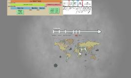 Unidad: Origenes de la química e historia hasta promediar el