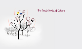 Copy of The Lewis Model of Culture