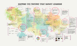 Copy of Mapping the factors that impact learning
