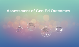Assessment of Gen Ed Outcomes