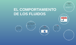 Copy of BLOQUE I EXPLICAS EL COMPORTAMIENTO DE LOS FLUIDOS.