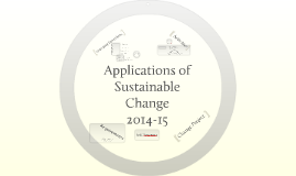 Applications of Sustainable Change