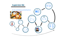 Copy of Supersize Me