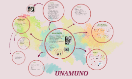 Copy of UNAMUNO
